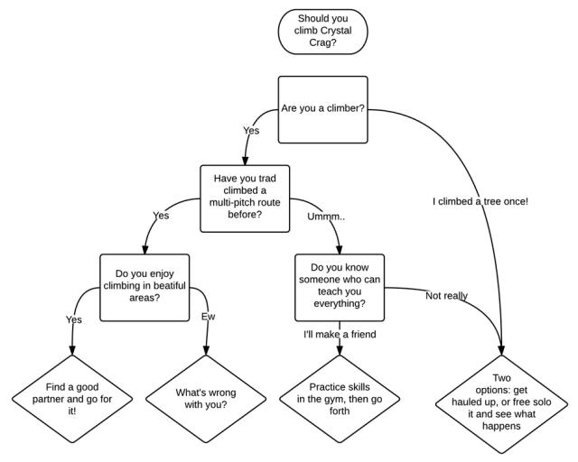 AN10369 UART/SPI/I2C code examples